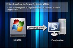 クローンを VM ファイル (仮想ディスク) に変換